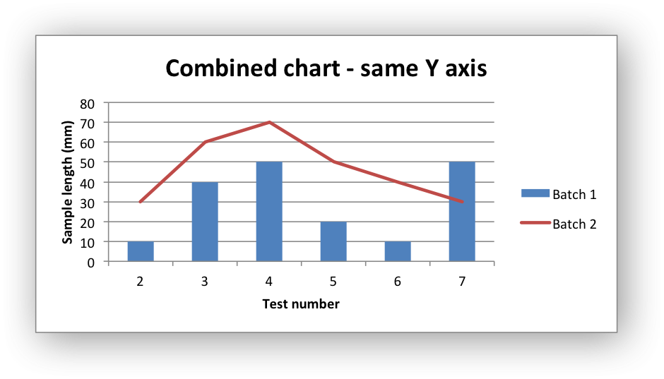 Working with Charts — XlsxWriter Documentation