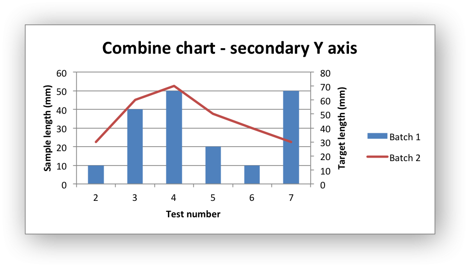 Working With Charts Xlsxwriter Documentation