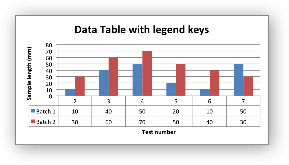 Example charts with data tables xlsxwriter documentation for Html datatable