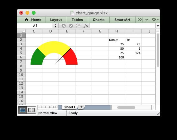 Example: Gauge Chart — XlsxWriter Documentation