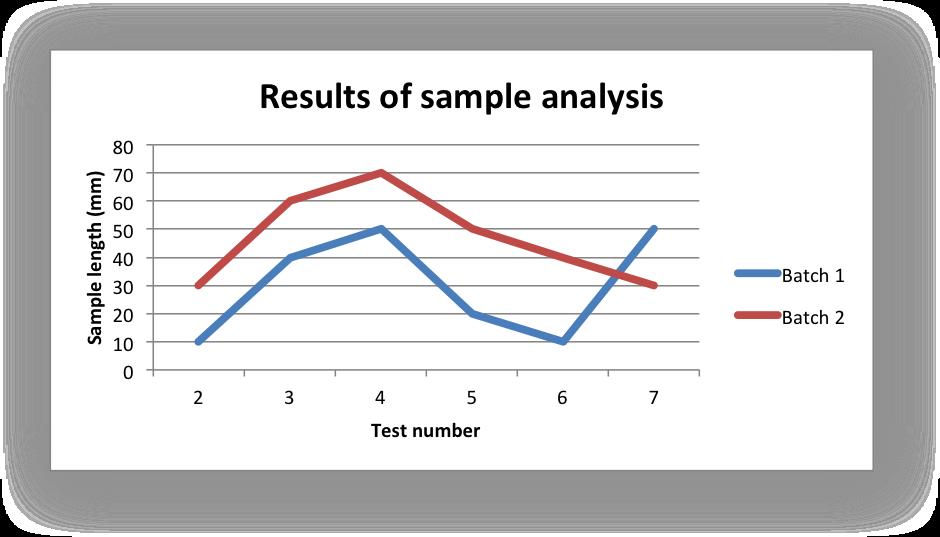 Example: Line Chart — XlsxWriter Documentation