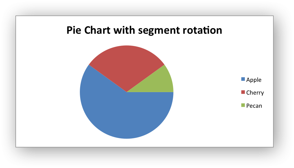 _images/chart_pie3.png