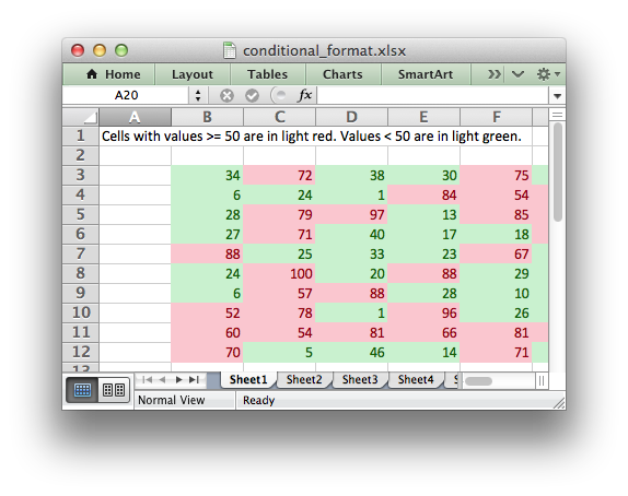 Working with Conditional Formatting — XlsxWriter Documentation