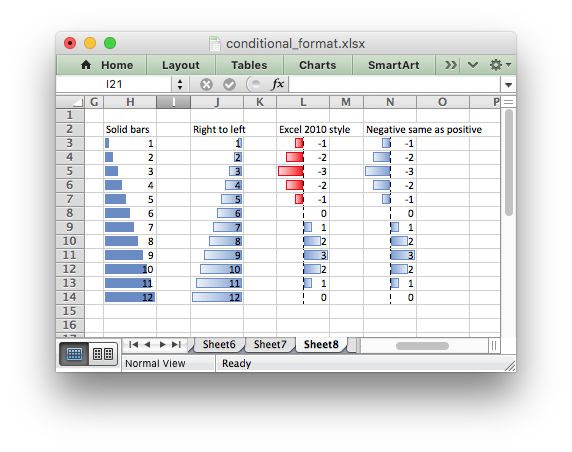 working with conditional formatting  u2014 xlsxwriter documentation