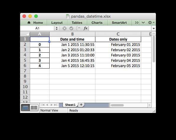 Example: Pandas Excel output with datetimes — XlsxWriter Documentation