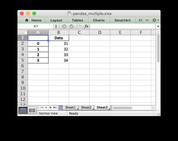 Example: Pandas Excel with multiple dataframes — XlsxWriter